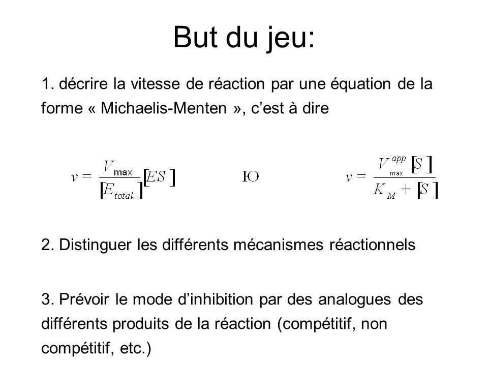 1. décrire la vitesse de réaction par une équation de la forme « Michaelis-Menten », cest à dire 2. Distinguer les différents mécanismes réactionnels