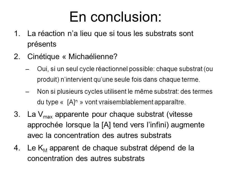 En conclusion: 1.La réaction na lieu que si tous les substrats sont présents 2.Cinétique « Michaélienne? –Oui, si un seul cycle réactionnel possible: