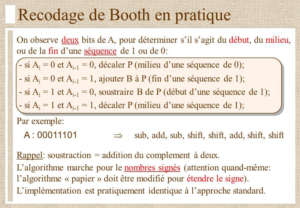 Recodage de Booth en pratique On observe deux bits de A, pour déterminer sil sagit du début, du milieu, ou de la fin dune séquence de 1 ou de 0: - si A i = 0 et A i-1 = 0, décaler P (milieu dune séquence de 0); - si A i = 0 et A i-1 = 1, ajouter B à P (fin dune séquence de 1); - si A i = 1 et A i-1 = 0, soustraire B de P (début dune séquence de 1); - si A i = 1 et A i-1 = 1, décaler P (milieu dune séquence de 1); Par exemple: A : 00011101 sub, add, sub, shift, shift, add, shift, shift Rappel: soustraction = addition du complement à deux.