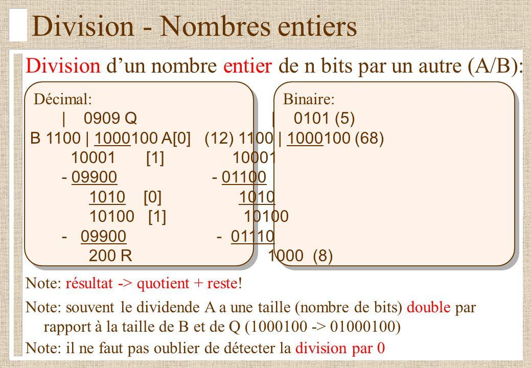 Division - Nombres entiers Division dun nombre entier de n bits par un autre (A/B): Décimal: Binaire: | 0909 Q | 0101 (5) B 1100 | 1000100 A[0] (12) 1100 | 1000100 (68) 10001 [1] 10001 - 09900 - 01100 1010 [0] 1010 10100 [1] 10100 - 09900 - 01110 200 R 1000 (8) Note: résultat -> quotient + reste.