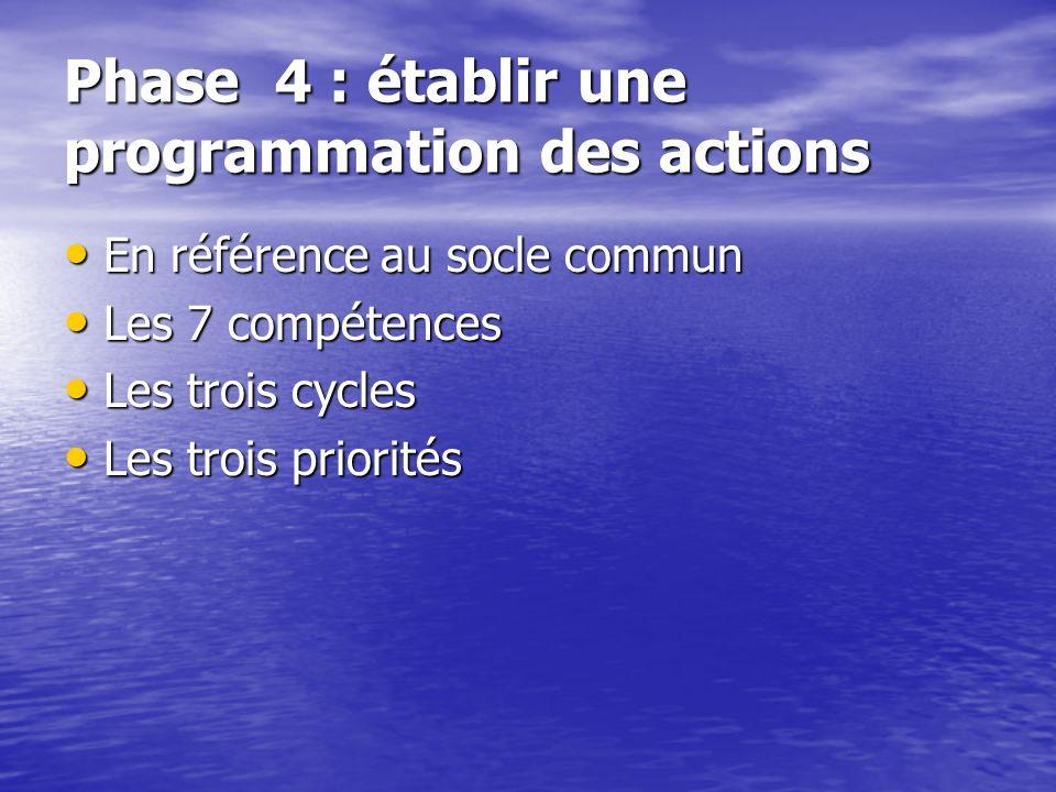 Phase 4 : établir une programmation des actions En référence au socle commun En référence au socle commun Les 7 compétences Les 7 compétences Les troi