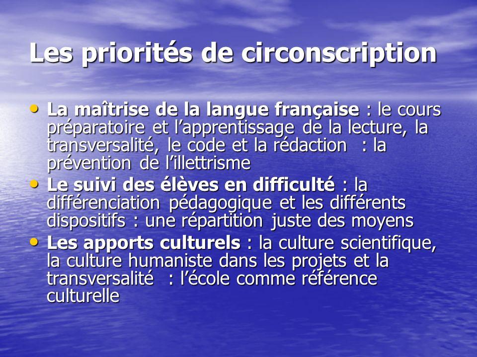 Les priorités de circonscription La maîtrise de la langue française : le cours préparatoire et lapprentissage de la lecture, la transversalité, le cod