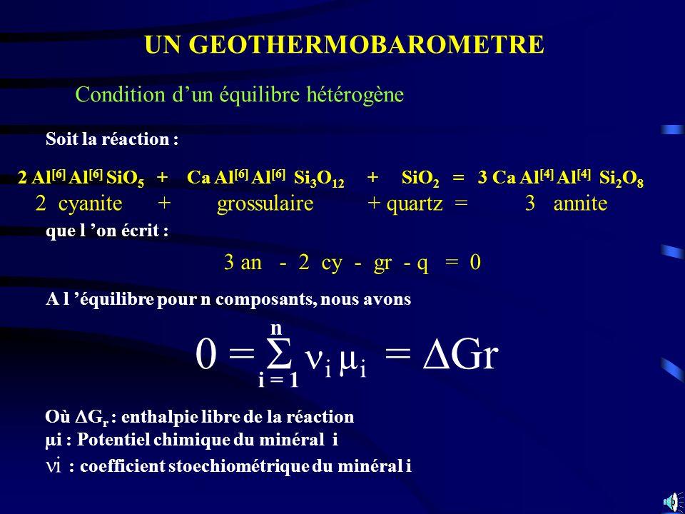 Condition dun équilibre hétérogène Où G r : enthalpie libre de la réaction µi : Potentiel chimique du minéral i i : coefficient stoechiométrique du mi