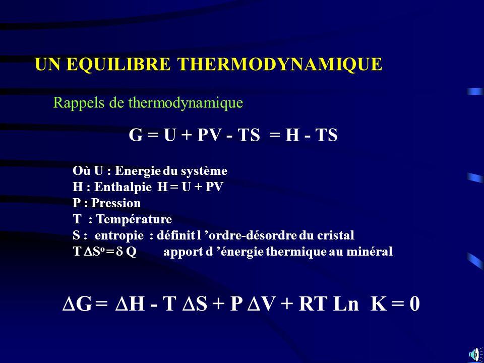 Rappels de thermodynamique UN EQUILIBRE THERMODYNAMIQUE G = U + PV - TS = H - TS Où U : Energie du système H : Enthalpie H = U + PV P : Pression T : T