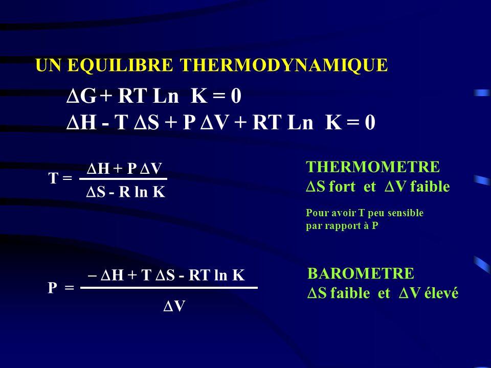 UN EQUILIBRE THERMODYNAMIQUE G + RT Ln K = 0 H - T S + P V + RT Ln K = 0 T = H + P V S - R ln K THERMOMETRE S fort et V faible P = H + T S - RT ln K V