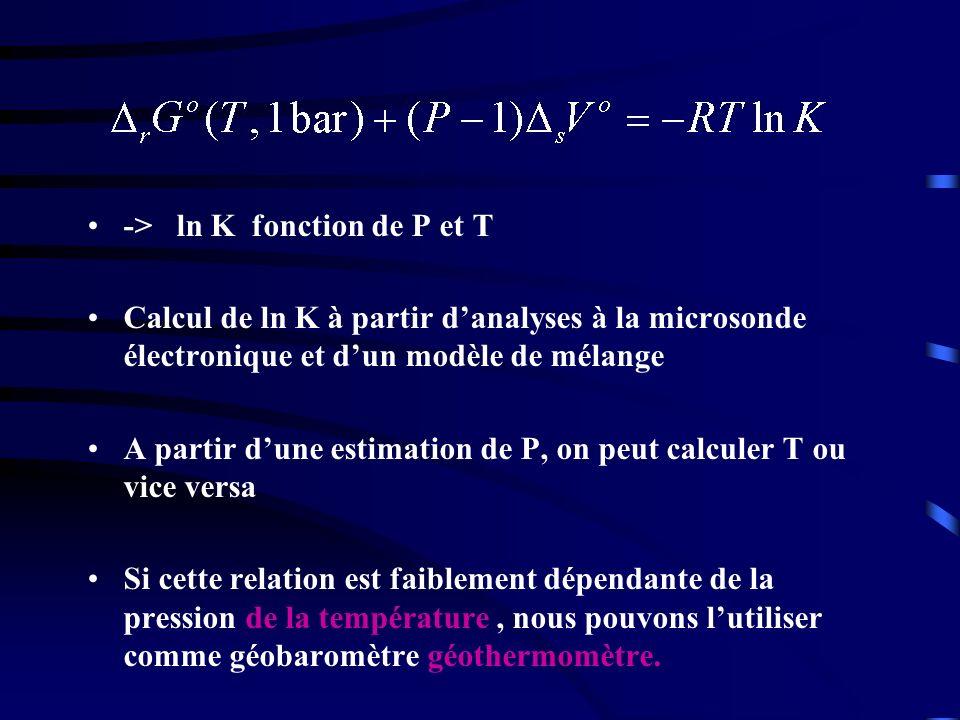 -> ln K fonction de P et T Calcul de ln K à partir danalyses à la microsonde électronique et dun modèle de mélange A partir dune estimation de P, on p