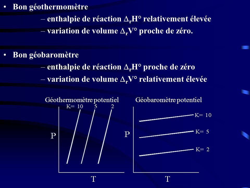 Bon géothermomètre –enthalpie de réaction r H° relativement élevée –variation de volume r V° proche de zéro. Bon géobaromètre –enthalpie de réaction r