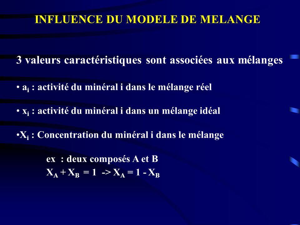 3 valeurs caractéristiques sont associées aux mélanges a i : activité du minéral i dans le mélange réel x i : activité du minéral i dans un mélange id