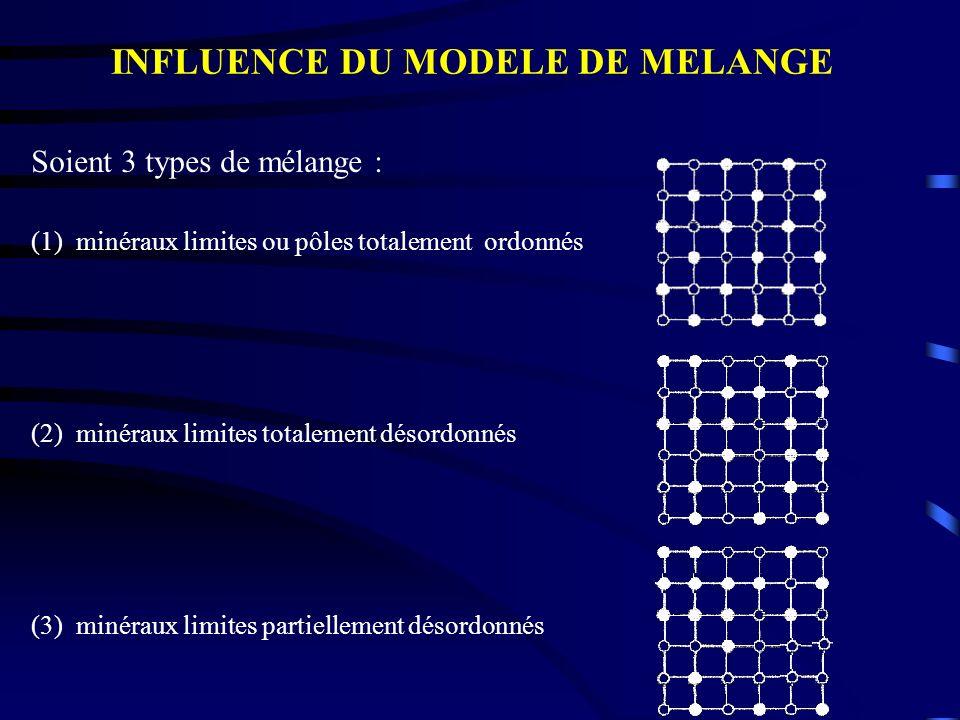 Soient 3 types de mélange : (1) minéraux limites ou pôles totalement ordonnés (2) minéraux limites totalement désordonnés (3) minéraux limites partiel