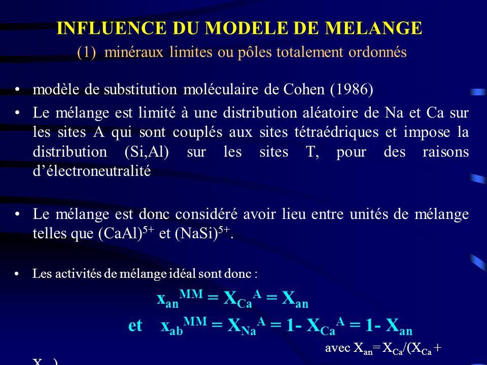 modèle de substitution moléculaire de Cohen (1986) Le mélange est limité à une distribution aléatoire de Na et Ca sur les sites A qui sont couplés aux