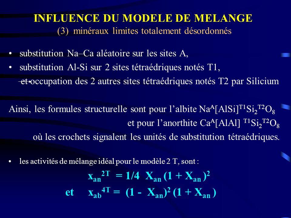substitution Na–Ca aléatoire sur les sites A, substitution Al-Si sur 2 sites tétraédriques notés T1, et occupation des 2 autres sites tétraédriques no