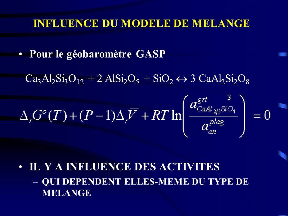 Pour le géobaromètre GASP IL Y A INFLUENCE DES ACTIVITES –QUI DEPENDENT ELLES-MEME DU TYPE DE MELANGE INFLUENCE DU MODELE DE MELANGE Ca 3 Al 2 Si 3 O