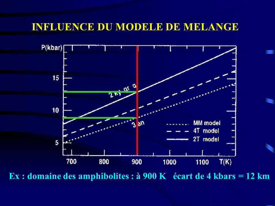 INFLUENCE DU MODELE DE MELANGE Ex : domaine des amphibolites : à 900 K écart de 4 kbars = 12 km