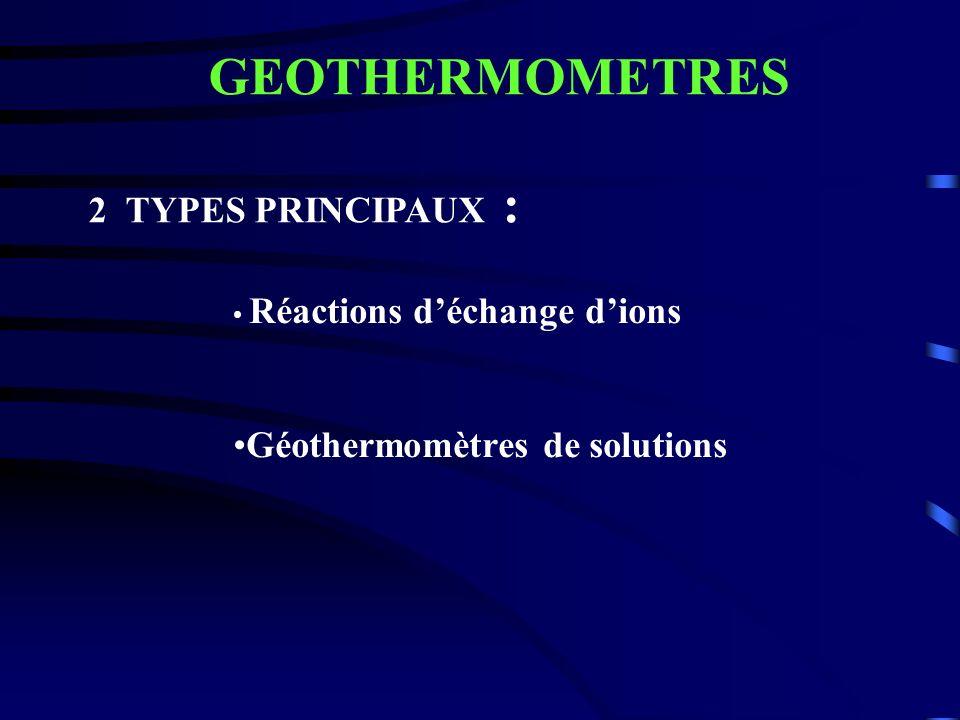 GEOTHERMOMETRES 2 TYPES PRINCIPAUX : Réactions déchange dions Géothermomètres de solutions