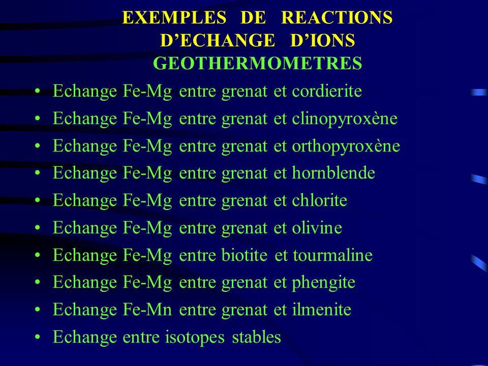 Echange Fe-Mg entre grenat et cordierite Echange Fe-Mg entre grenat et clinopyroxène Echange Fe-Mg entre grenat et orthopyroxène Echange Fe-Mg entre g