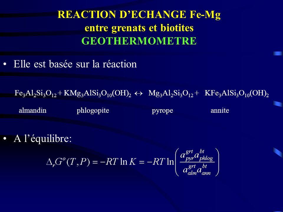 Elle est basée sur la réaction Fe 3 Al 2 Si 3 O 12 + KMg 3 AlSi 3 O 10 (OH) 2 Mg 3 Al 2 Si 3 O 12 + KFe 3 AlSi 3 O 10 (OH) 2 almandin phlogopite pyrop