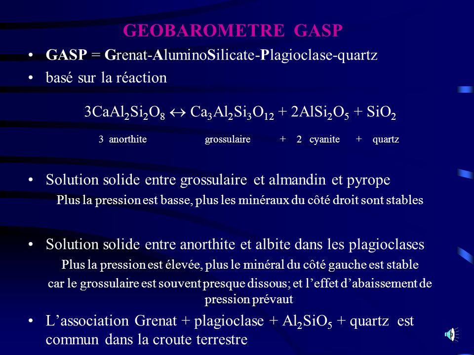GASP = Grenat-AluminoSilicate-Plagioclase-quartz basé sur la réaction 3CaAl 2 Si 2 O 8 Ca 3 Al 2 Si 3 O 12 + 2AlSi 2 O 5 + SiO 2 3 anorthite grossulai