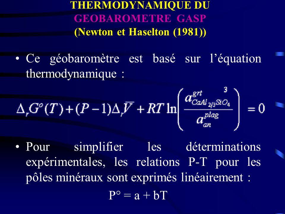 Ce géobaromètre est basé sur léquation thermodynamique : Pour simplifier les déterminations expérimentales, les relations P-T pour les pôles minéraux
