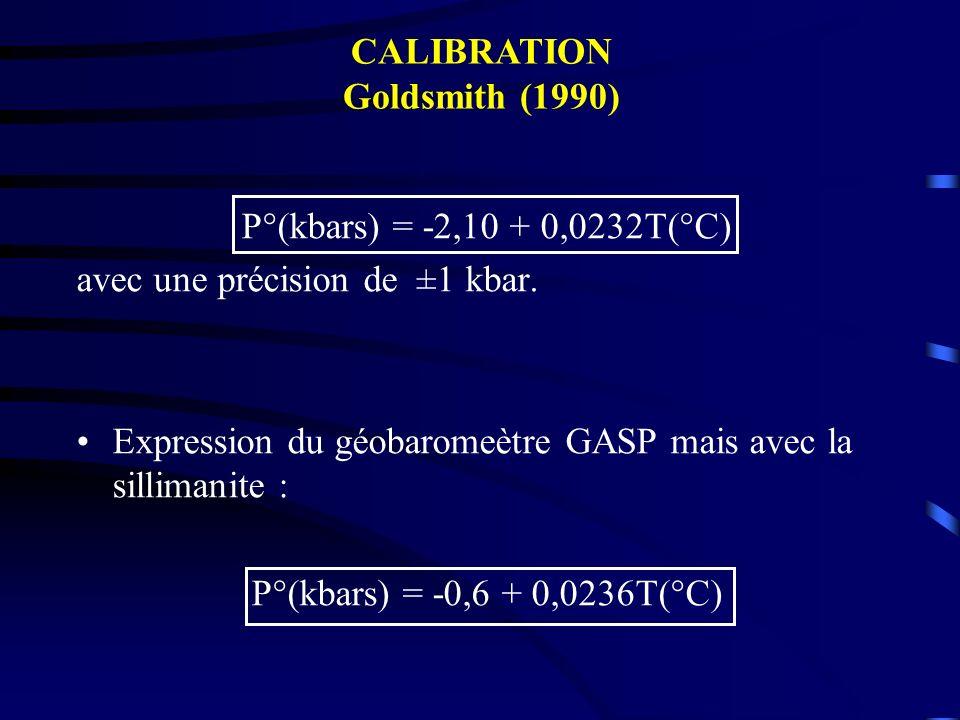 P°(kbars) = -2,10 + 0,0232T(°C) avec une précision de ±1 kbar. Expression du géobaromeètre GASP mais avec la sillimanite : P°(kbars) = -0,6 + 0,0236T(