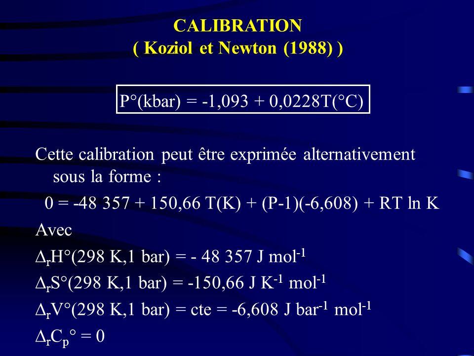 P°(kbar) = -1,093 + 0,0228T(°C) Cette calibration peut être exprimée alternativement sous la forme : 0 = -48 357 + 150,66 T(K) + (P-1)(-6,608) + RT ln