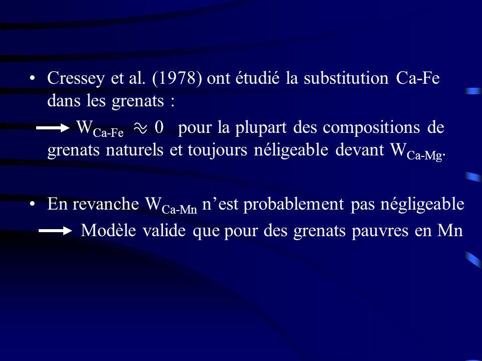 Cressey et al. (1978) ont étudié la substitution Ca-Fe dans les grenats : W Ca-Fe 0 pour la plupart des compositions de grenats naturels et toujours n
