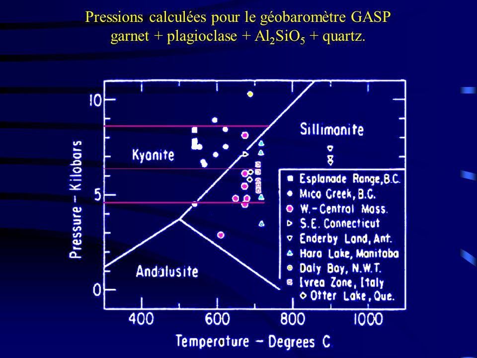 Pressions calculées pour le géobaromètre GASP garnet + plagioclase + Al 2 SiO 5 + quartz.