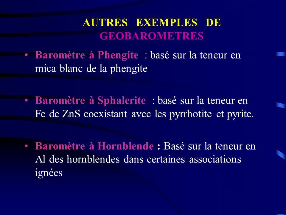 Baromètre à Phengite : basé sur la teneur en mica blanc de la phengite Baromètre à Sphalerite : basé sur la teneur en Fe de ZnS coexistant avec les py