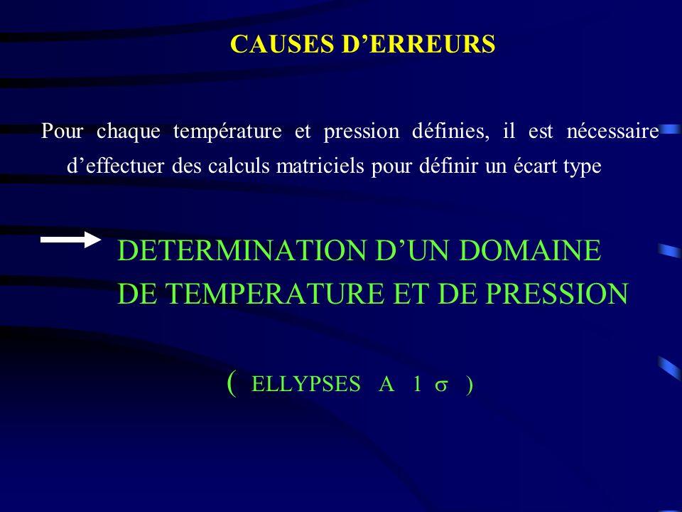 Pour chaque température et pression définies, il est nécessaire deffectuer des calculs matriciels pour définir un écart type DETERMINATION DUN DOMAINE