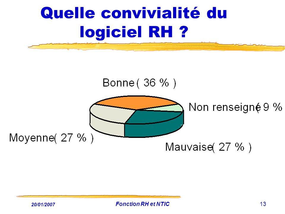 20/01/2007 Fonction RH et NTIC13 Quelle convivialité du logiciel RH ?