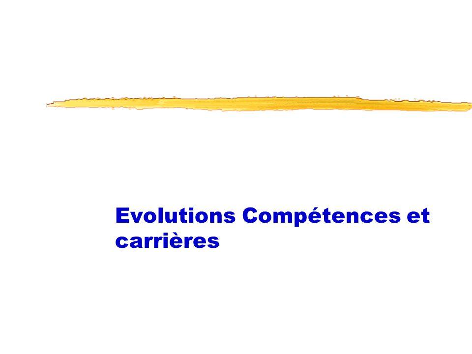 Evolutions Compétences et carrières