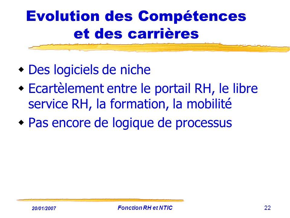 20/01/2007 Fonction RH et NTIC22 Evolution des Compétences et des carrières Des logiciels de niche Ecartèlement entre le portail RH, le libre service
