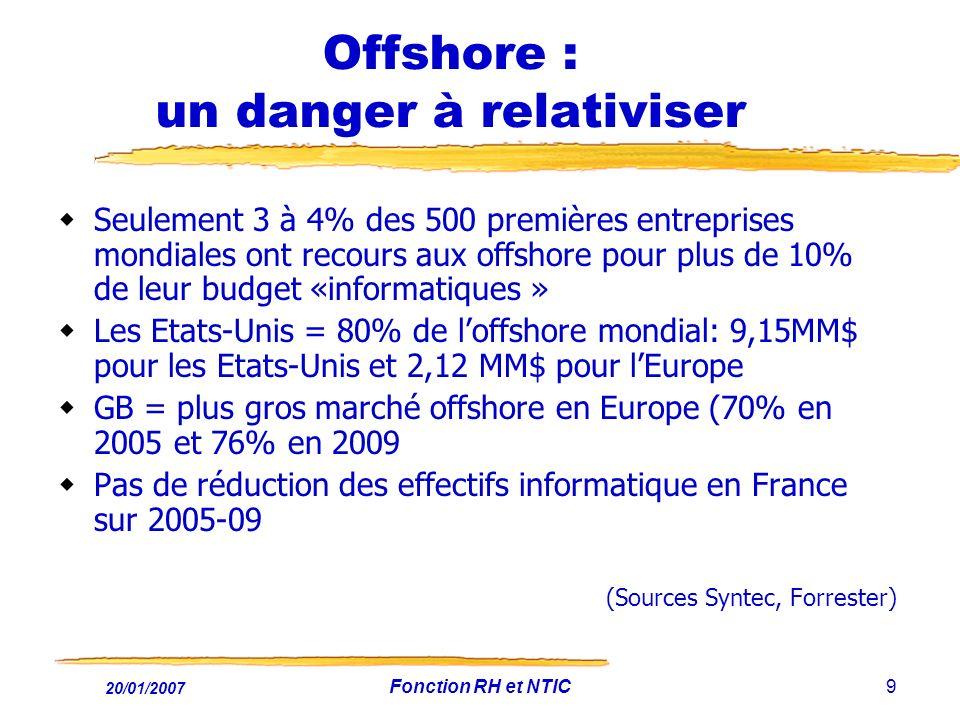 20/01/2007 Fonction RH et NTIC9 Offshore : un danger à relativiser Seulement 3 à 4% des 500 premières entreprises mondiales ont recours aux offshore p