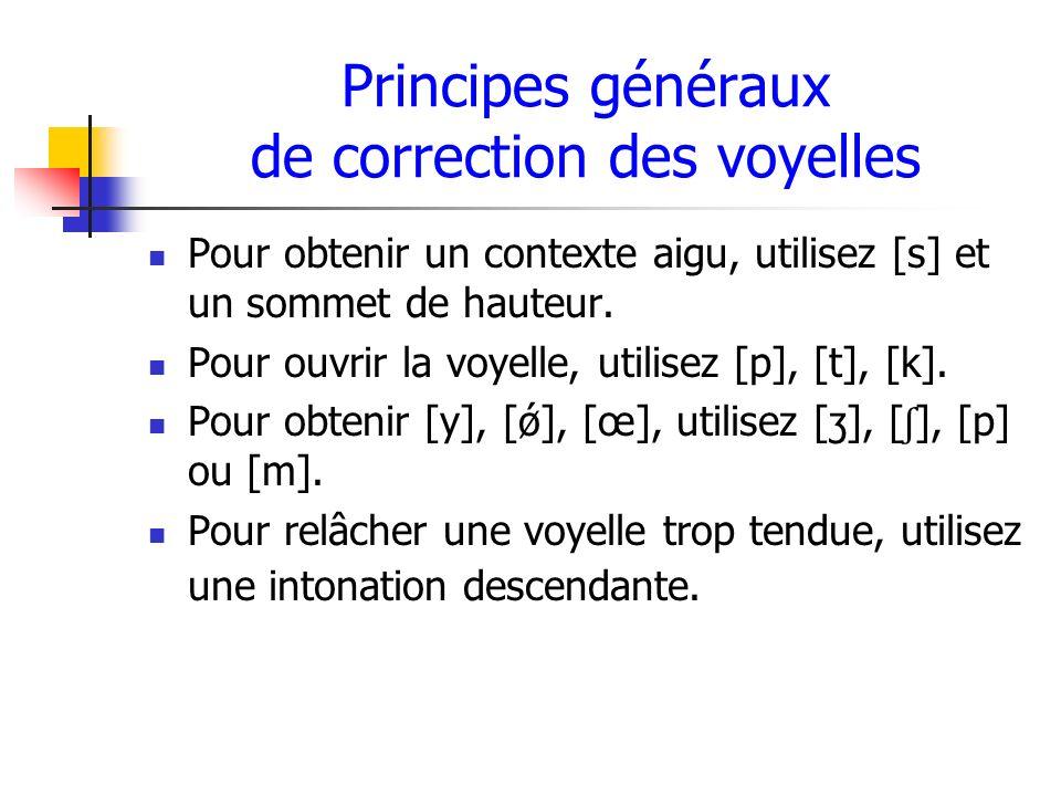 Principes généraux de correction des voyelles Pour obtenir un contexte aigu, utilisez [s] et un sommet de hauteur. Pour ouvrir la voyelle, utilisez [p