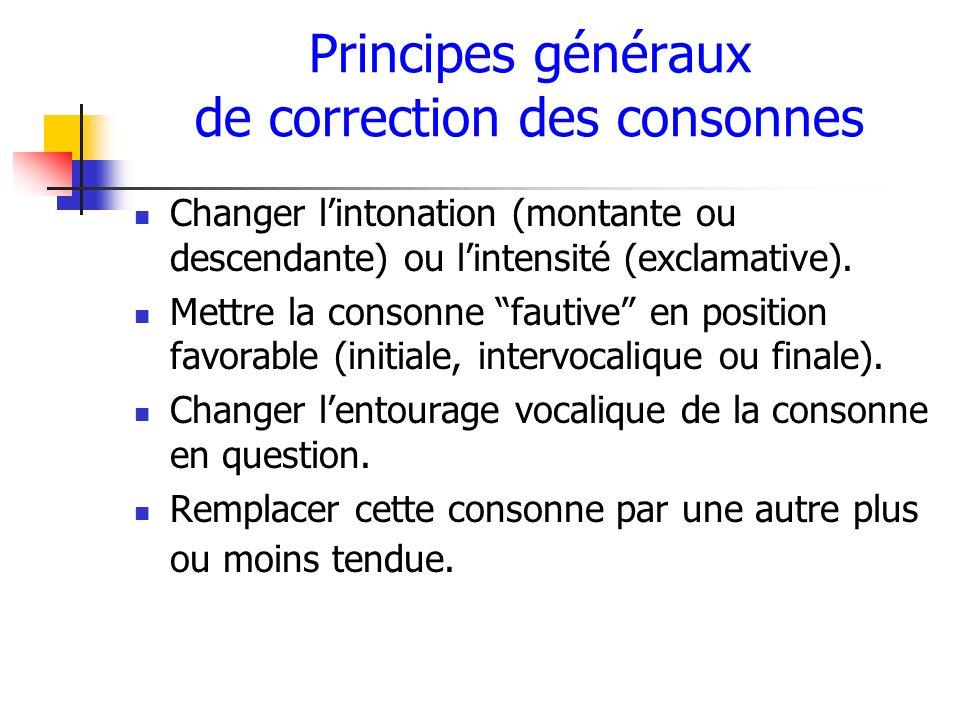 Principes généraux de correction des consonnes Changer lintonation (montante ou descendante) ou lintensité (exclamative). Mettre la consonne fautive e
