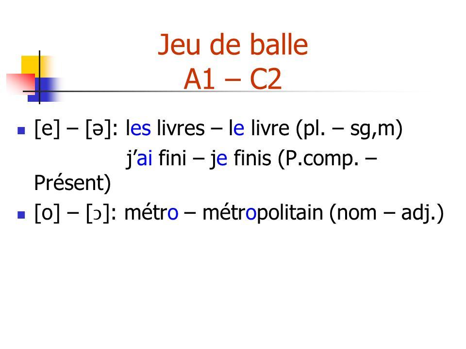 Jeu de balle A1 – C2 [e] – [ә]: les livres – le livre (pl. – sg,m) jai fini – je finis (P.comp. – Présent) [o] – []: métro – métropolitain (nom – adj.