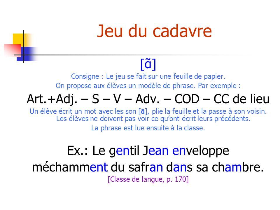 Jeu du cadavre [] Consigne : Le jeu se fait sur une feuille de papier. On propose aux élèves un modèle de phrase. Par exemple : Art.+Adj. – S – V – Ad