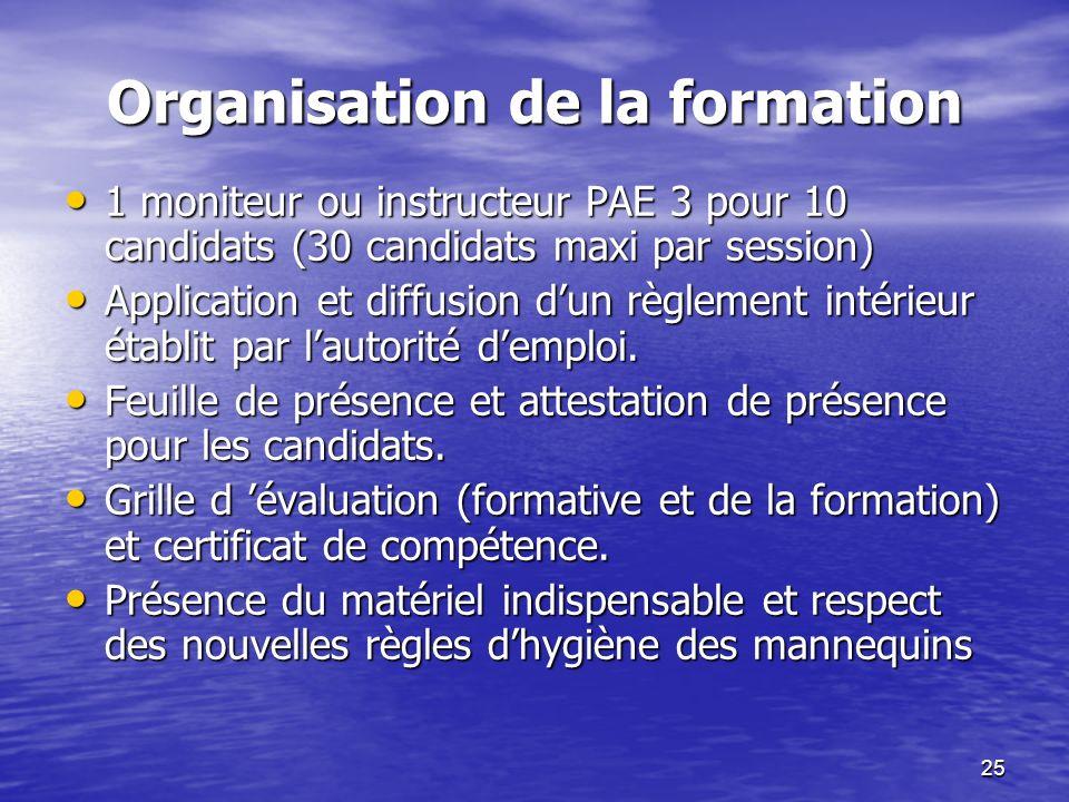 25 Organisation de la formation 1 moniteur ou instructeur PAE 3 pour 10 candidats (30 candidats maxi par session) 1 moniteur ou instructeur PAE 3 pour
