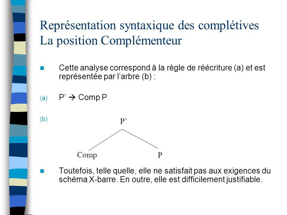 Représentation syntaxique des complétives La position Complémenteur Cette analyse correspond à la règle de réécriture (a) et est représentée par larbre (b) : (a) P Comp P (b) Toutefois, telle quelle, elle ne satisfait pas aux exigences du schéma X-barre.