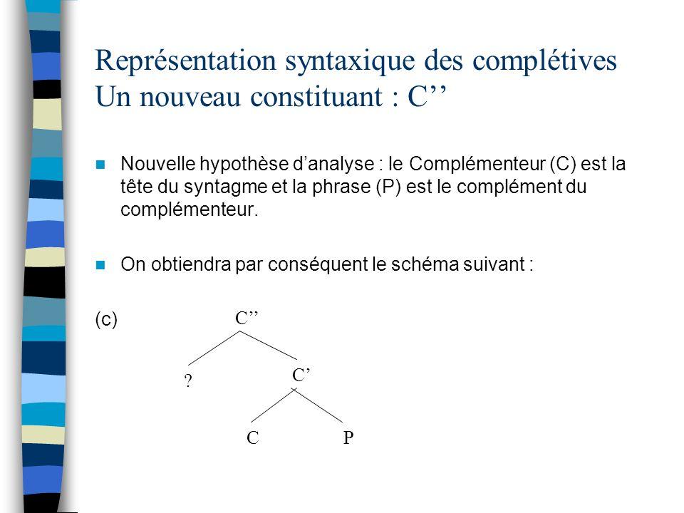 Représentation syntaxique des complétives Un nouveau constituant : C Nouvelle hypothèse danalyse : le Complémenteur (C) est la tête du syntagme et la phrase (P) est le complément du complémenteur.