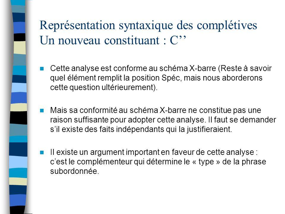 Représentation syntaxique des complétives Un nouveau constituant : C Cette analyse est conforme au schéma X-barre (Reste à savoir quel élément remplit la position Spéc, mais nous aborderons cette question ultérieurement).