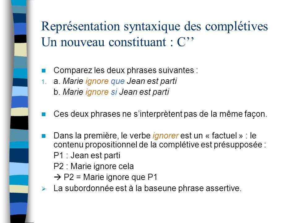 Représentation syntaxique des complétives Un nouveau constituant : C Comparez les deux phrases suivantes : 1.