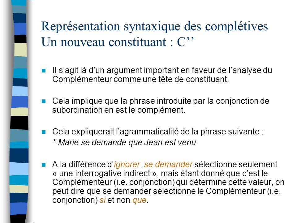 Représentation syntaxique des complétives Un nouveau constituant : C Il sagit là dun argument important en faveur de lanalyse du Complémenteur comme une tête de constituant.