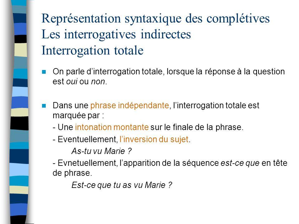 Représentation syntaxique des complétives Les interrogatives indirectes Interrogation totale On parle dinterrogation totale, lorsque la réponse à la question est oui ou non.