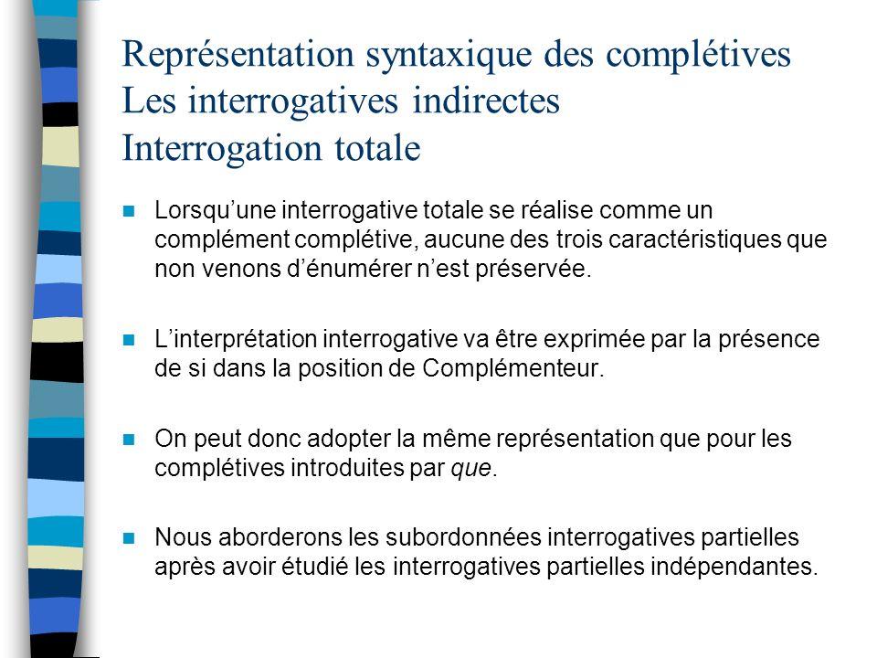 Représentation syntaxique des complétives Les interrogatives indirectes Interrogation totale Lorsquune interrogative totale se réalise comme un complément complétive, aucune des trois caractéristiques que non venons dénumérer nest préservée.