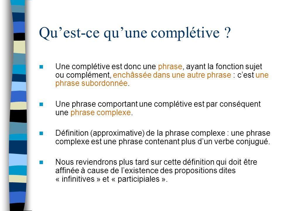 Les complétives La Subordination Les complétives apparaissent en position de complément de verbe, de nom, dadjectif, de préposition et dadverbe.