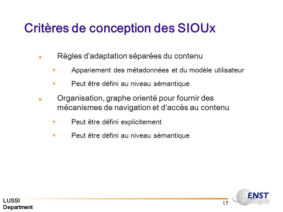 LUSSI Department 15 Critères de conception des SIOUx Règles dadaptation séparées du contenu Appariement des métadonnées et du modèle utilisateur Peut être défini au niveau sémantique Organisation, graphe orienté pour fournir des mécanismes de navigation et daccès au contenu Peut être défini explicitement Peut être défini au niveau sémantique