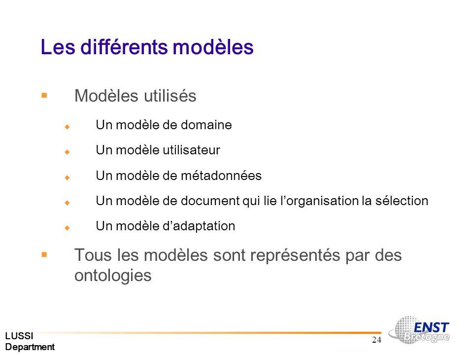 LUSSI Department 24 Les différents modèles Modèles utilisés Un modèle de domaine Un modèle utilisateur Un modèle de métadonnées Un modèle de document qui lie lorganisation la sélection Un modèle dadaptation Tous les modèles sont représentés par des ontologies