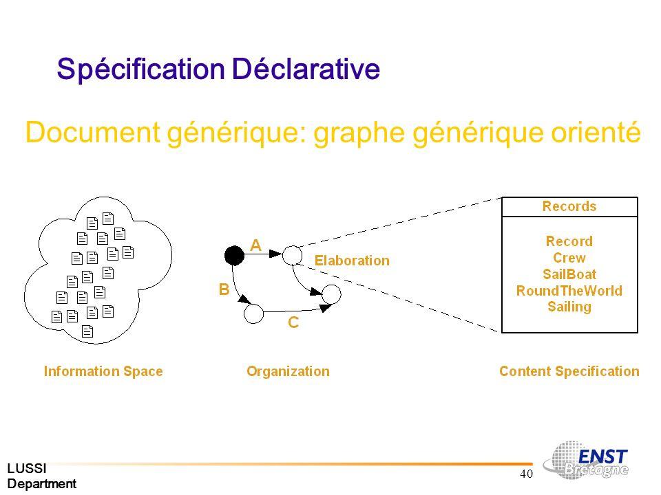 LUSSI Department 40 Spécification Déclarative Document générique: graphe générique orienté