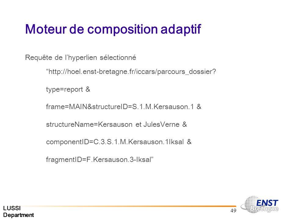 LUSSI Department 49 Moteur de composition adaptif Requête de lhyperlien sélectionné http://hoel.enst-bretagne.fr/iccars/parcours_dossier.