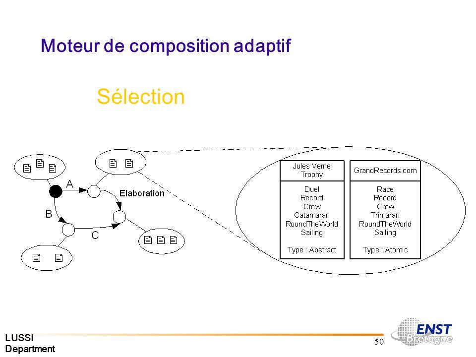 LUSSI Department 50 Moteur de composition adaptif Sélection